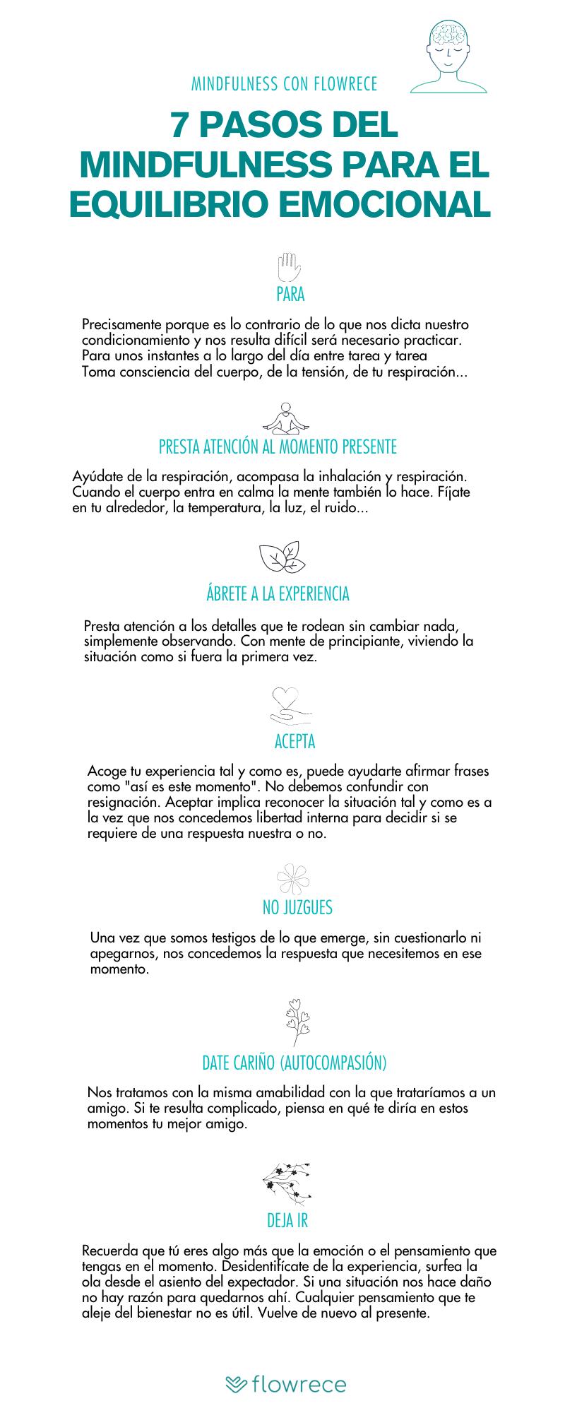 infográfico con los 7 pasos del mindfulness para el equilibrio emocional