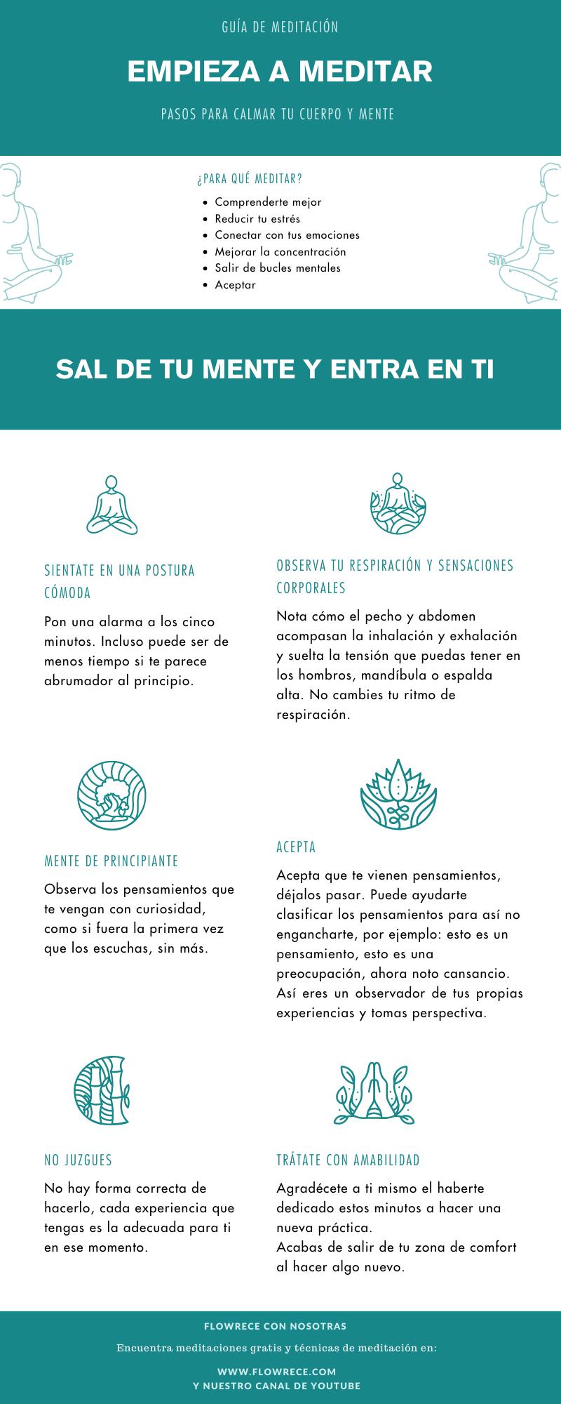 Guía visual para empezar a meditar