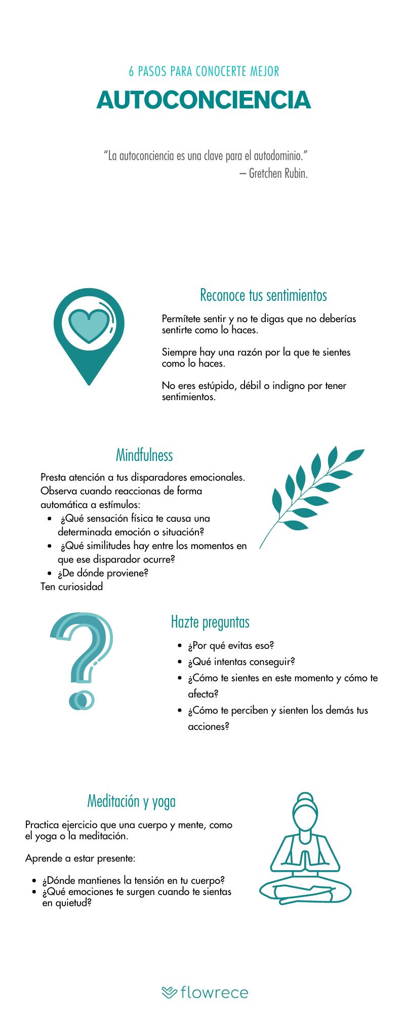 infografia de mindfulness sobre la autoconciencia, pasos y ejercicios para conocerte mejor